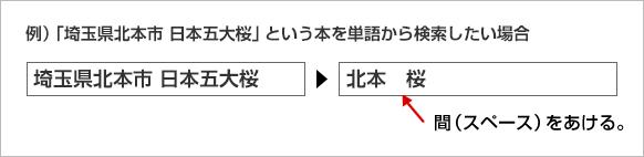 資料の検索方法例の画像